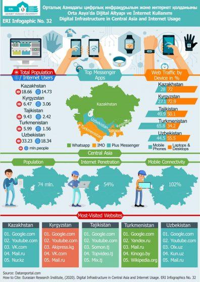 Infographic 32