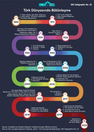 !Infographic 35