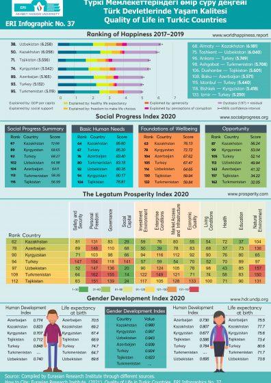 !Infographic 37