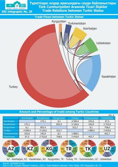 Infographic 39